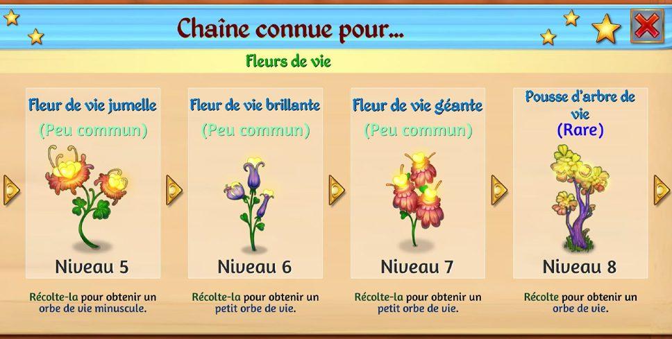 Les fleurs de vie dans le Défi 21 Merge Dragons