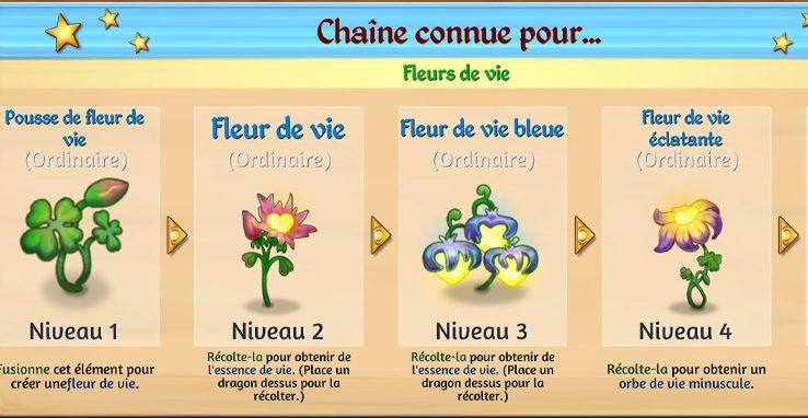 Les fleurs de vie du défi 20 Merge Dragons