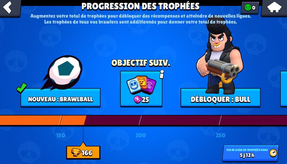 Guide Brawl Stars les trophées