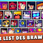 Tier list Brawl Stars - image une
