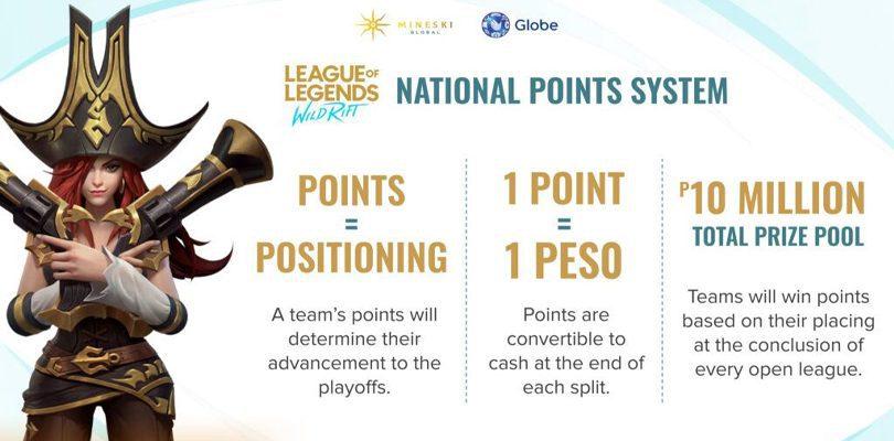 esport Wild Rift : système de points et de cash-prize