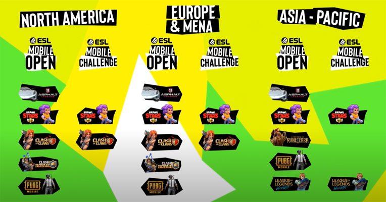 ESL Mobile Open : liste des compétitions.
