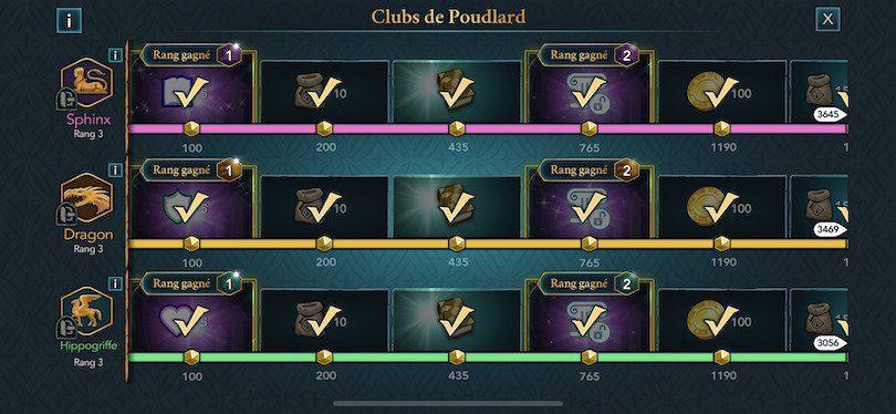 Clubs de Poudlard, avancée dans les niveaux