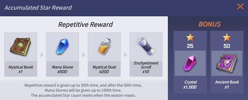 Rewards Lost Centuria  cumulative stars