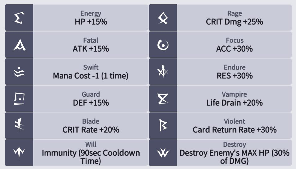 Details of the effects of the rune sets Lost Centuria