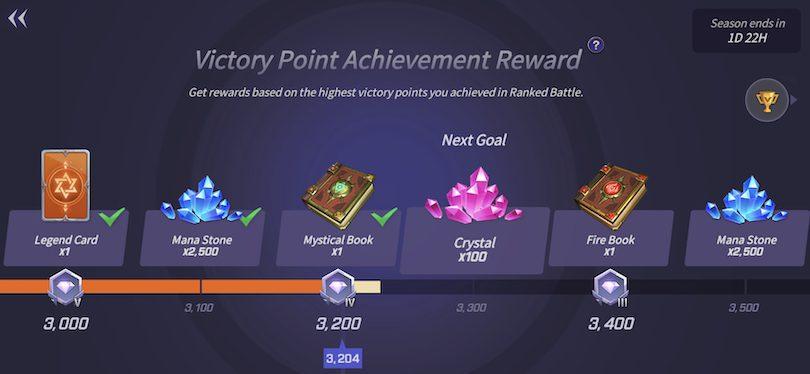 Rewards Lost Centuria  victory points