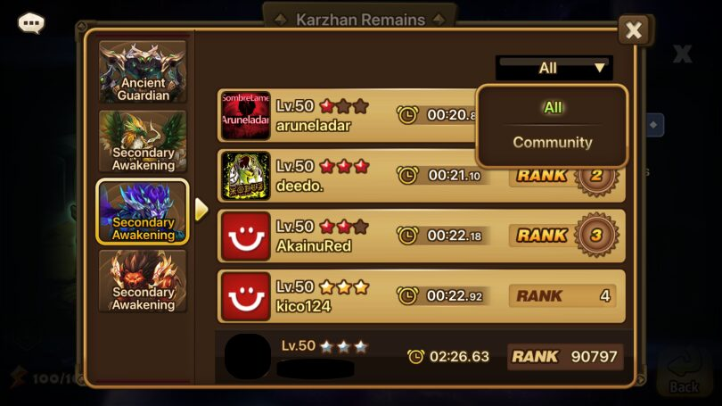 Second Inugami awakening ranking